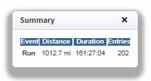 2017 running total
